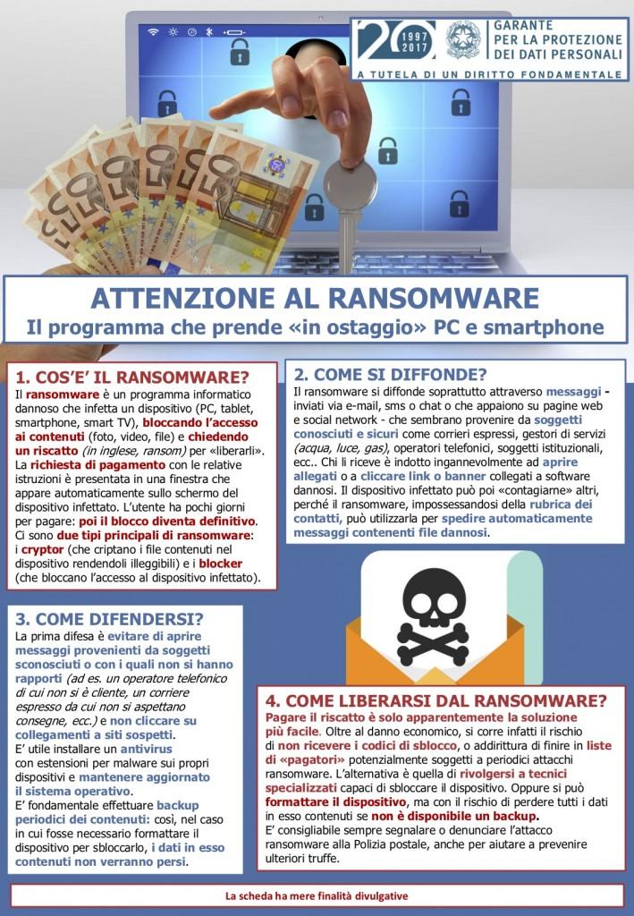 Ransomware - Infografica