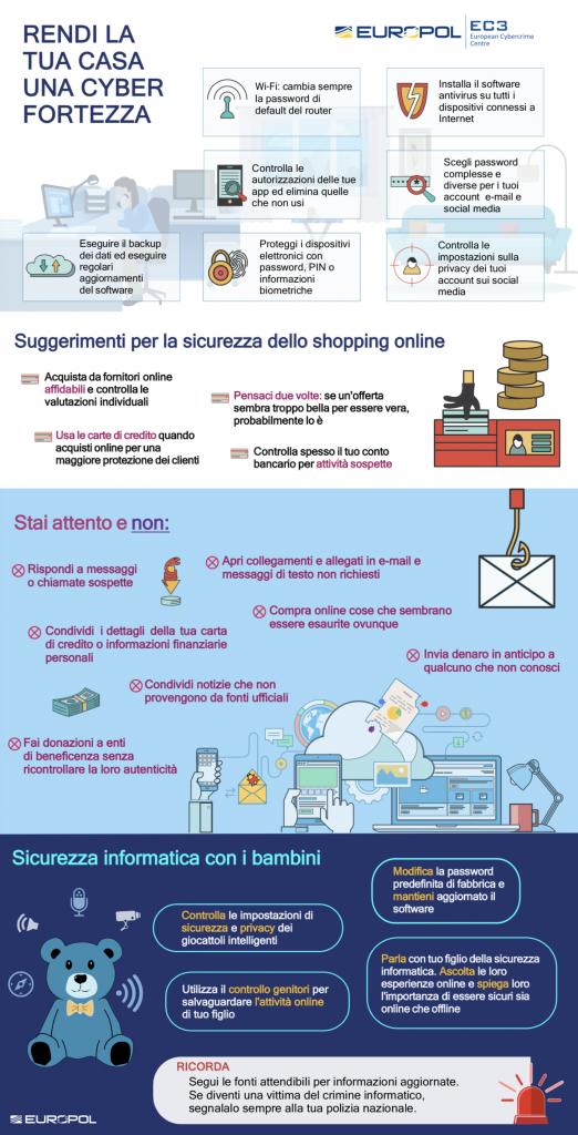 sicurezza dello shopping online